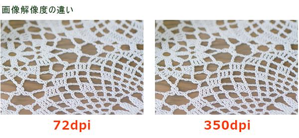 dpiを変えた画像解像度の違い