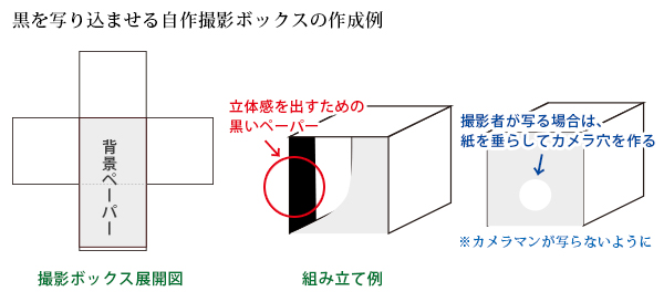 商品撮影ボックス