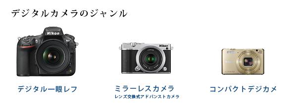 カメラの種類一覧