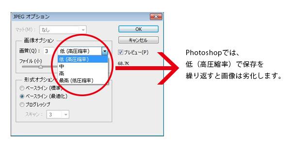 JPEGオプションの選択方法
