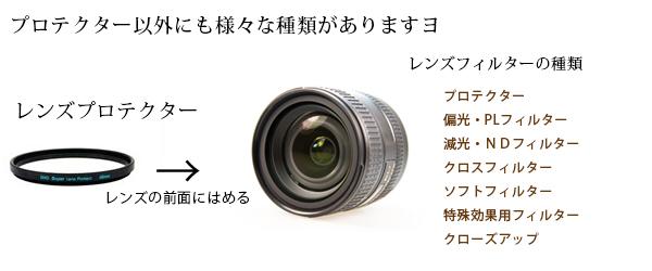 レンズフィルターの種類