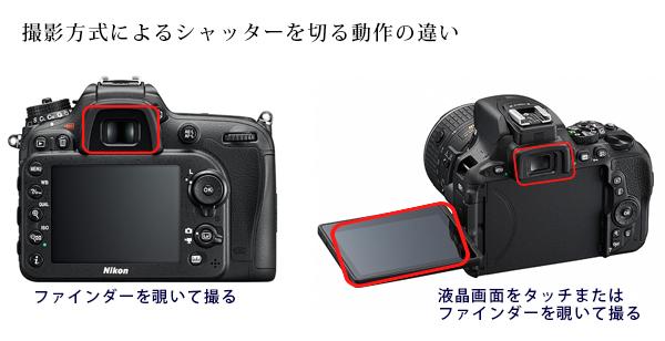 カメラの違いと構え方