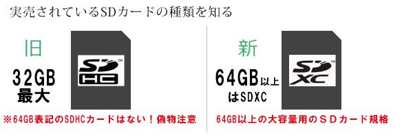 SDカードの規格を2つに分ける